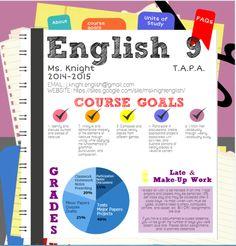The Visual Syllabus Syllabus Template, School Template, Pre Writing, Teaching Writing, Syllabus Examples, Syllabus Ideas, Scientist Anchor Chart, High School Literature, Children's Literature
