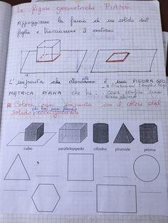 "Poligoni e non poligoni ""appunti di geometria "" Teaching Math, Bullet Journal, Study, Education, School, Blog, Mary, Science, Solid Geometry"