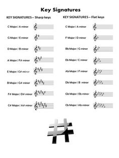 Key Signature Worksheets: one for all major key signatures and one ...
