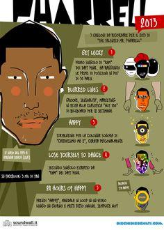 Pharrell Playlist 2013 | La musica elettronica a fumetti - www.dischidisegnati.com #pharrell #happy