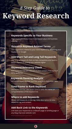 Keywords are the building blocks of optimizing a website, thus it involves a multi-layer process to do keyword research and analysis. Using appropriate keywords is the formula to succeed in ranking your website higher-RedAlkemi Social Media Marketing Business, Content Marketing Strategy, Digital Marketing Strategy, Influencer Marketing, Marketing Plan, Online Marketing, Linkedin Business, Marketing Communications, Renewable Energy