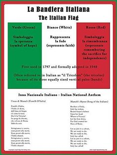 Description of the flag with historical information and lyrics of the Italian Anthem in both languages. Learn the basic facts about the Italian flag and the Italian Anthem Text in English and Italian Printed in the USA on glossy quality poster paper Great for classrooms, Italian clubs, libraries, museums, and home Size 17x24 inches