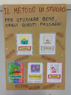 Cartellone Metodo di Studio classe 3^A Classroom Memes, School Classroom, Art School, Back To School, Study Methods, Study Tips, Montessori, Italian Language, Learning Italian