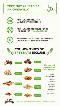 An Overview of Tree Nut Allergies - My Kid's Food Allergies