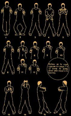 sifu-taichi-kungfu:  Wing chun internally develop the Qi;...
