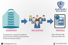 BETTER REACH  Now don't be limited with respect to your location. Get yourself register to GoProHR.com, enlist yourself, verify yourself, get access to 1000 of recruitments with hundreds of companies or reach to hundreds of recruiters with higher experience.  Get registered & start connecting. Build your recruitment performance &get reviewed by the companies you are working with. Search & invite recruiters based on their performance & reviews. REGISTER NOW