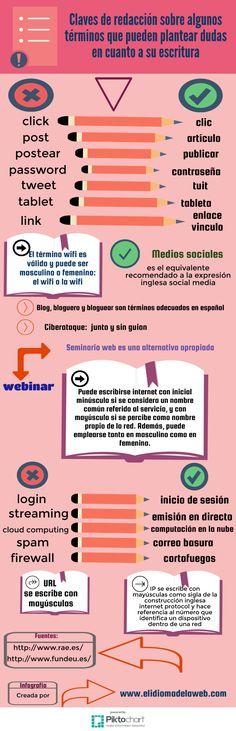 Claves para escribir bien términos de internet La Red, Blog, Internet, Learning, Languages, Ideas, Socialism, Spanish, Learning Spanish
