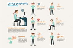 Flat illustration of office syndrome by Elegant Solution on @creativemarket