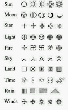 Ancient Baltic symbols                                                                                                                                                     More