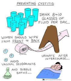 Avoid UTI
