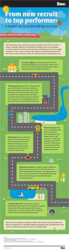 ATT_onboarding_infographic_120114