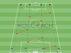 Avanzare sul terreno di gioco sfruttando l'ampiezza del campo è importante e questo semplice esercizio è il più adatto per migliorare il flusso di palla.