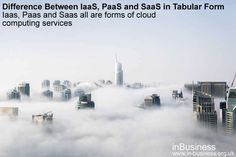 Difference between IaaS PaaS and SaaS in tabular form | Business ...