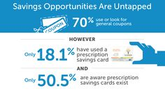 dont miss out on savings at the pharmacy learn how the familywize prescription savings card can help you httpfamilywizeorgcard - Best Prescription Discount Card