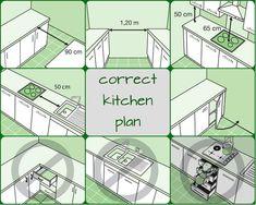 New kitchen renovation layout pantries Ideas Home Decor Kitchen, Interior Design Kitchen, Kitchen Modern, Kitchen Rustic, Kitchen Ideas, Functional Kitchen, Kitchen Trends, Kitchen Inspiration, Kitchen Furniture