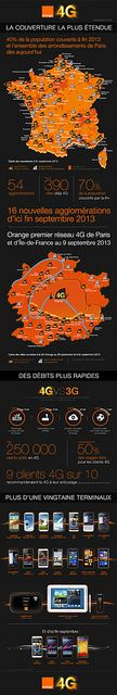 4G Orange - Infographie 9 sept 2013 #4GOrange #4G #orange