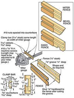 Construire une clôture mitre calibre résistant à l'usure