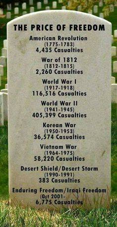 The price of our freedom? Grow up and face responsibilities, that's priceless!!