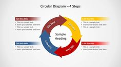 Circular Diagram 4 Steps for PowerPoint presentations with different colors and arrows. Useful for process descriptions and loops. #PowerPoint #circular #cycle #arrows