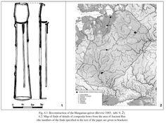 11th Century, Archery, Diagram, History, Art, Historia, Field Archery, History Books, History Activities