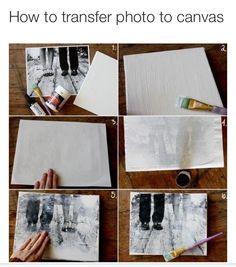 Canvas/picture