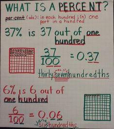 Image result for percent anchor chart #learnmathforadults #mathlessons #mathforadults #mathtips