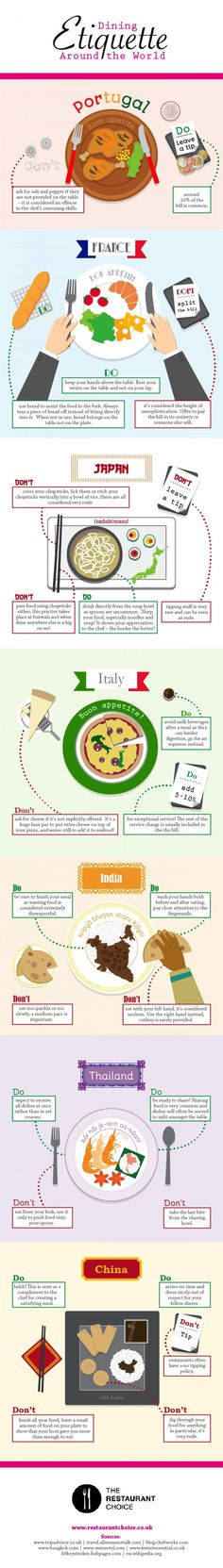Eating All Over The World - Infographic | But I'm left handed! I can't eat with my right hand! The owners of my favorite Indian restaurant must think I'm terrible!!!
