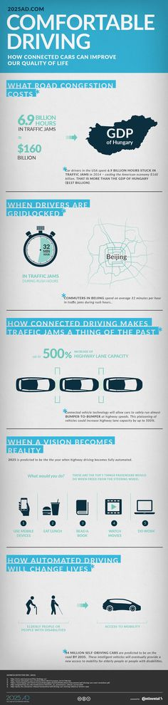 Infographic Comfortable Driving