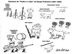 Kleurplaten Peter En De Wolf.17 Beste Afbeeldingen Van Muzo Peter En De Wolf Music Lessons