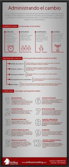 Por que nos cuesta tanto adaptarnos a los cambios #infografia #infographic