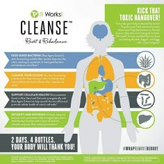 How the cleanse works?  ¿Como trabaja el producto Cleanse?  Para más información sobre el producto   http://www.healthstartswithin.org/lifestyle-2/cleanse/