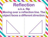 motion geometry posters, rotation, reflection, translation, transformation and congruent - freebies