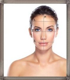 Best way of determining face shape I've found (: