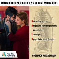 Got a hot date with your textbook tonight? Sounds like med school. Check out Med Student Stories for other relative med school insights.