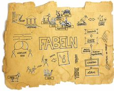 Life style An overview of fables a kind of treasure map for the mythical genre material Kunstunterricht Sekundarstufe fables genre Kind kunstunterricht sekundarstufe architektur Life map Material mythical overview style treasure Life Map, Treasure Maps, School Notes, Elements Of Art, Primary School, Aunt, Teacher, Student, Cards