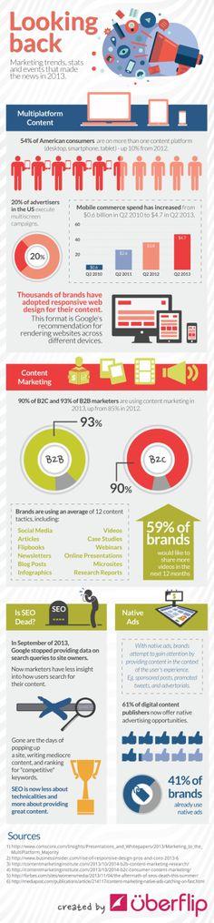 Infografía   El Marketing Digital en el 2013.