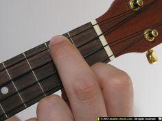 Look up any Ukulele chord!