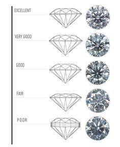 http://www.diamondkarma.com/buy.php