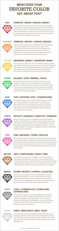 What Does Your Favorite Color Say About You? [infographic