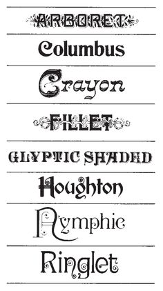 Victorian typefaces by Herman Ihlenburg