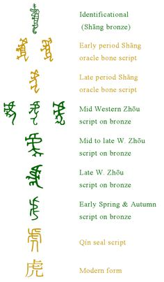 Chinese bronze script