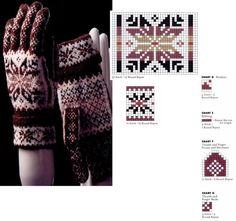 Fair Isle mittens and gloves (charts) - Monika Romanoff - Picasa Web Albums