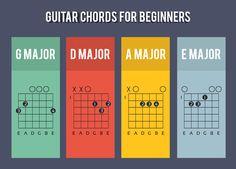 Acordes #guitarra #rock #musicos #canciones #escalas #componer http://www.escribircanciones.com.ar/  |  #music