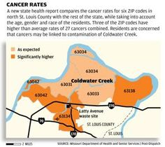 Coldwater Creek Contamination Map