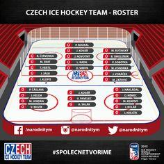 changing Czech roster- Salak/ Kovar  Francouz is better than Pavelec https://www.facebook.com/narodnitym/photos/a.294343030740917.1073741828.292813624227191/437696513072234/?type=1