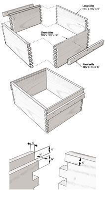 [Credit: Illustration by Felix Freudzon, Freudzon Design]  Langstroth bee hive plans cut and how to.  For my husband so he actually does it for me :)