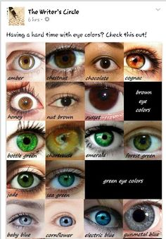 Eye color descriptio