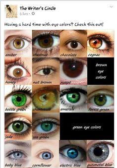 Eye color description