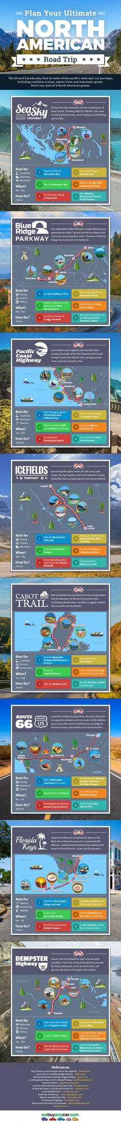 Plan Ultimate North American Road Trip Infographic #Infographics