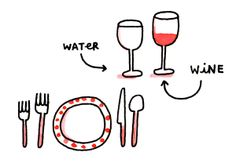 Where to put which glass? A CUP OF JO: Wine etiquette